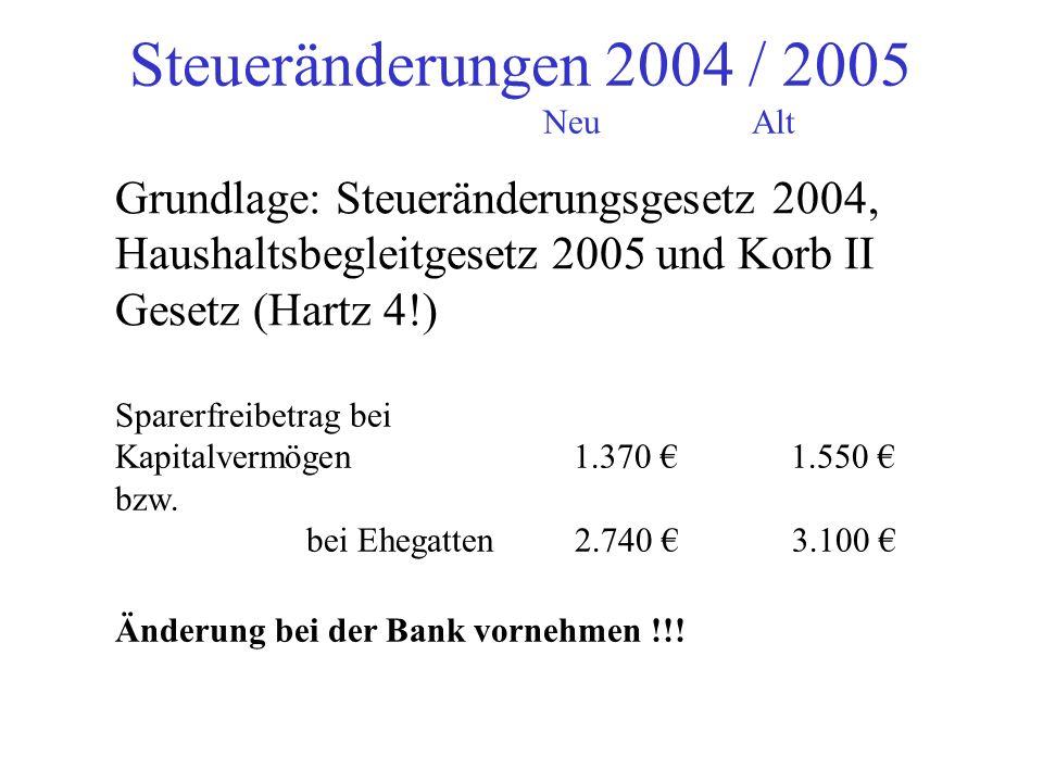 Ü b e r s i c h t Übersicht Steueränderungen 2004 und 2005 Rechnungsausstellung ab 1. Juli 2004 Umsatzsteueränderungen Baubereich Rating / Basel II +