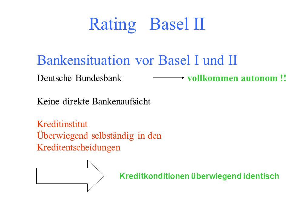 Rating Basel II Einstandskosten für Refinanzierung + Handlungskosten für Erstbearbeitung und Kreditüberwachung Vertriebskosten und Gemeinkosten + Oppo