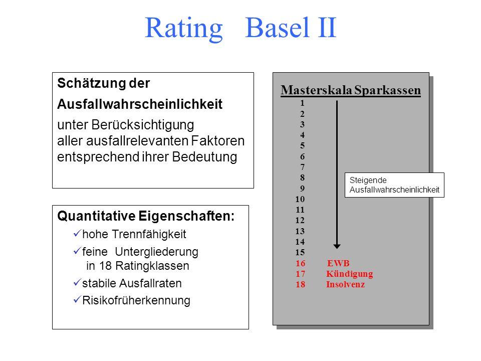 Moody s S & P Risikokategorie AaaAAAHöchste Bonität, geringstes Ausfallrisiko Aa1 Aa2 Aa3 AA+ AA AA- Hohe Bonität, kaum höheres Risiko A1 A2 A3 A+ A A