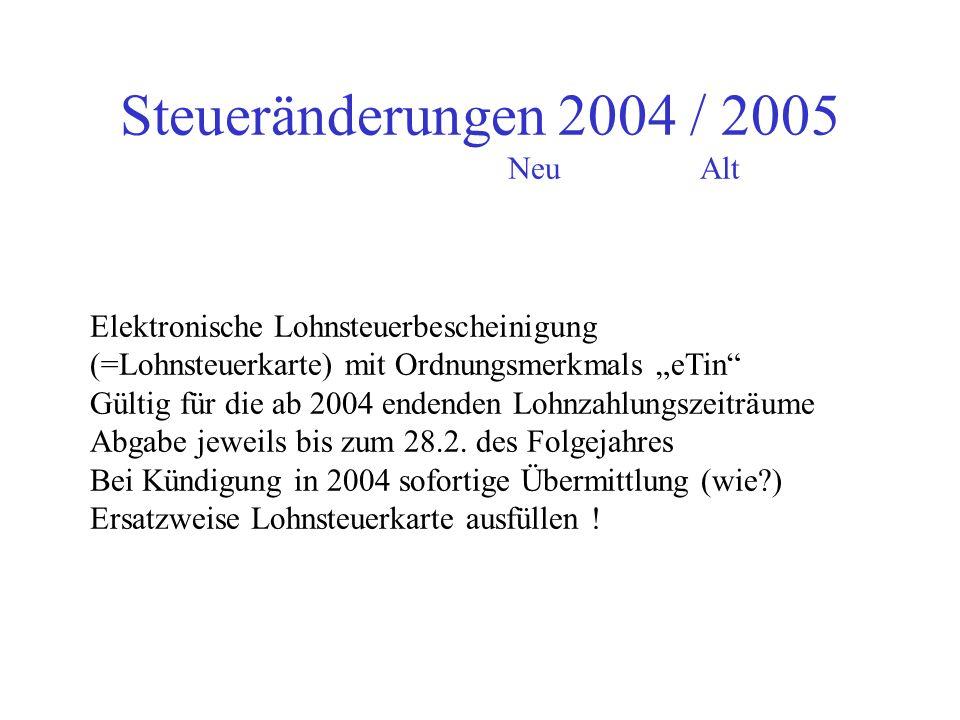 Grundlage: Steueränderungsgesetz 2004, Haushaltsbegleitgesetz 2005 und Korb II Gesetz (Hartz 4!) Steueränderungen 2004 / 2005 NeuAlt Sparerfreibetrag