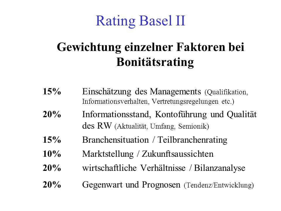 Rating Basel II Bonitätsrating Rentabilität Cash Flow Planzahlen Finanzpolitik Kapitalstruktur Liquidität Investionen Unternehmensrating –Branchenchar