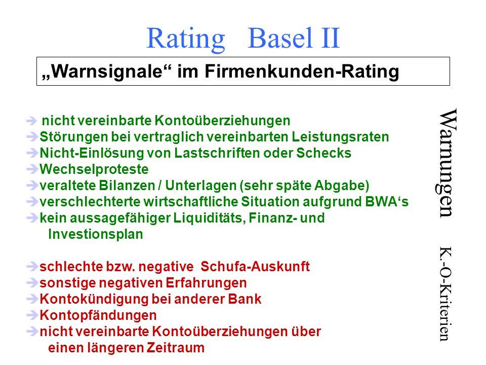 Rating Basel II Gewichtung einzelner Faktoren bei Bonitätsrating 15% Einschätzung des Managements (Qualifikation, Informationsverhalten, Vertretungsre