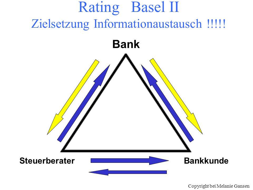 Rating Basel II Warnsignale im Firmenkunden-Rating nicht vereinbarte Kontoüberziehungen Störungen bei vertraglich vereinbarten Leistungsraten Nicht-Ei