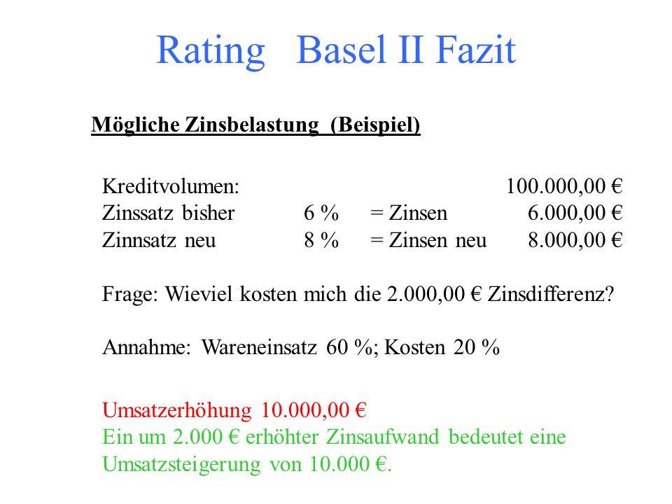 Rating Basel II Fazit Das neue Rating stärkt die Wettbewerbsposition von Mittelstand und Banken ! ?? Banken und Unternehmen haben das Ziel, eine gute