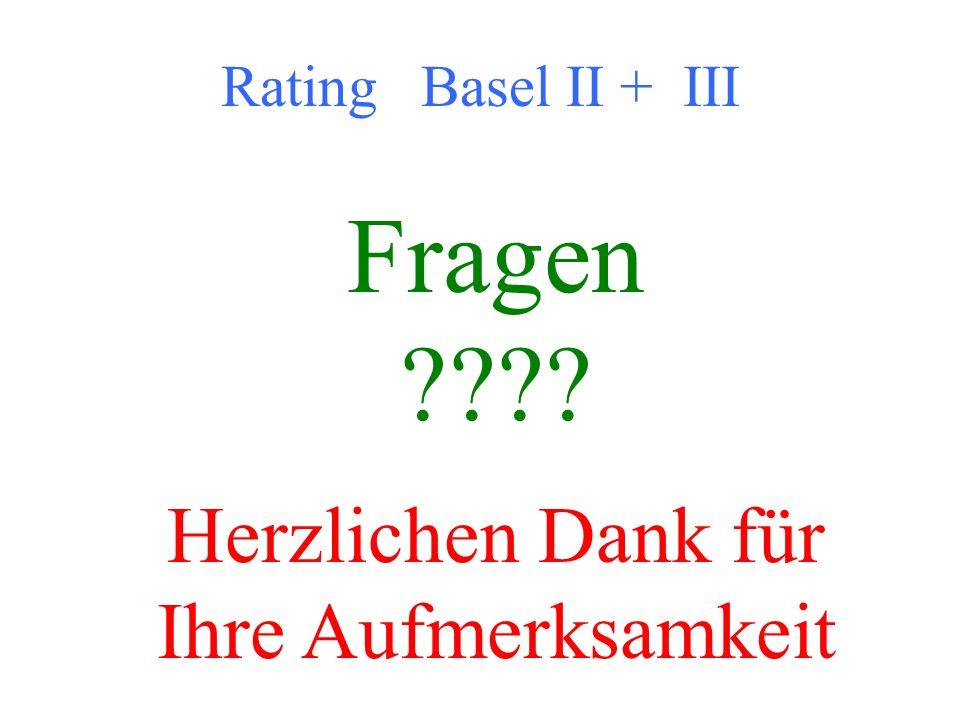 Rating Basel II Fazit Mögliche Zinsbelastung (Beispiel) Kreditvolumen:100.000,00 Zinssatz bisher6 % = Zinsen 6.000,00 Zinnsatz neu 8 %= Zinsen neu 8.0