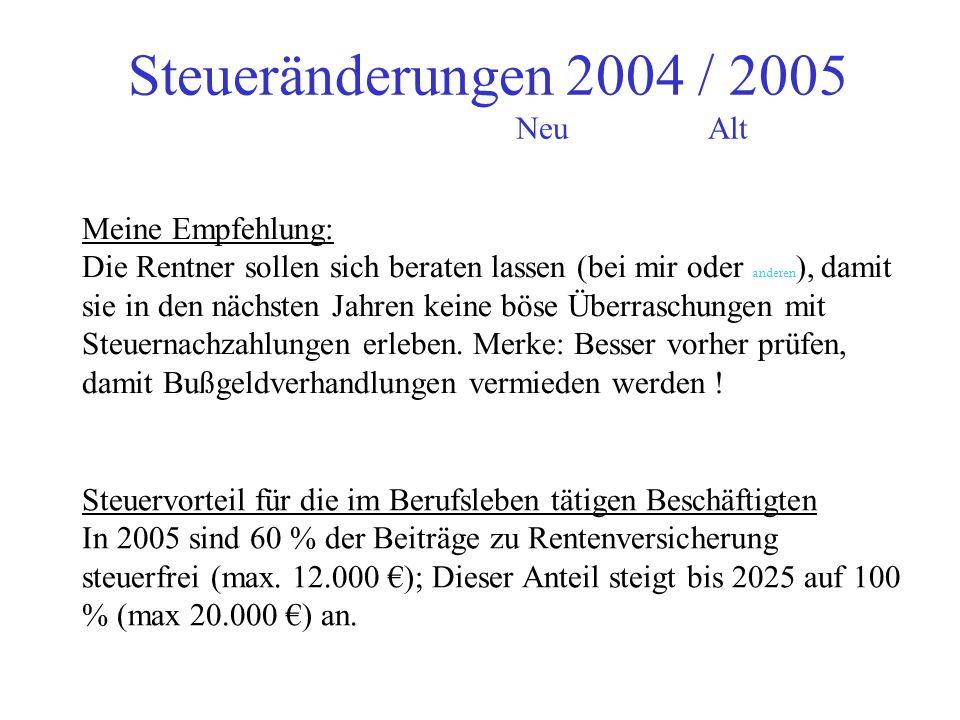 Steueränderungen 2004 / 2005 NeuAlt Einkommensteuersatz ab 2005 Reduzierung des Eingangs- steuersatzes auf 15 %16 % Reduzierung des Spitzen- steuersat