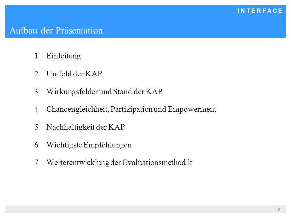 I N T E R F A C E 2 Aufbau der Präsentation 1Einleitung 2Umfeld der KAP 3Wirkungsfelder und Stand der KAP 4Chancengleichheit, Partizipation und Empowerment 5Nachhaltigkeit der KAP 6Wichtigste Empfehlungen 7Weiterentwicklung der Evaluationsmethodik