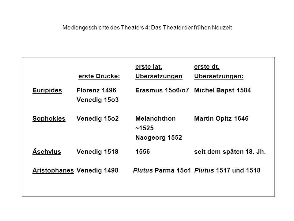 Mediengeschichte des Theaters 4: Das Theater der frühen Neuzeit erste lat.erste dt. erste Drucke: ÜbersetzungenÜbersetzungen: EuripidesFlorenz 1496Era