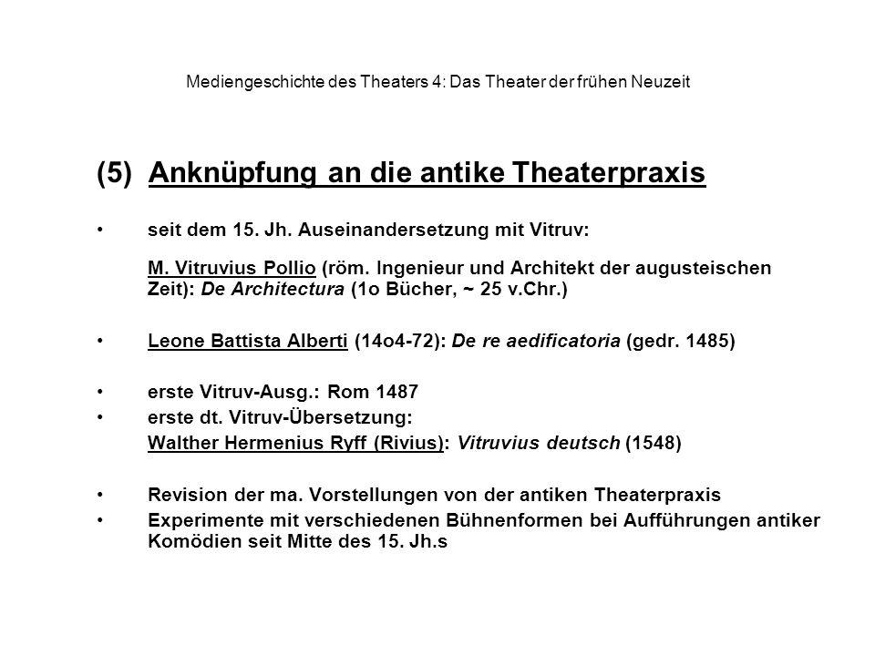 Mediengeschichte des Theaters 4: Das Theater der frühen Neuzeit (5) Anknüpfung an die antike Theaterpraxis seit dem 15. Jh. Auseinandersetzung mit Vit