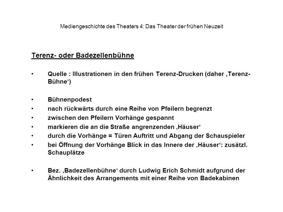 Mediengeschichte des Theaters 4: Das Theater der frühen Neuzeit Terenz- oder Badezellenbühne Quelle : Illustrationen in den frühen Terenz-Drucken (dah