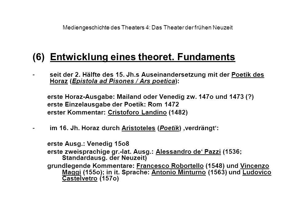 Mediengeschichte des Theaters 4: Das Theater der frühen Neuzeit (6) Entwicklung eines theoret. Fundaments -seit der 2. Hälfte des 15. Jh.s Auseinander