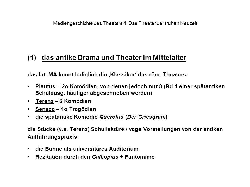 Mediengeschichte des Theaters 4: Das Theater der frühen Neuzeit (1) das antike Drama und Theater im Mittelalter das lat. MA kennt lediglich die Klassi