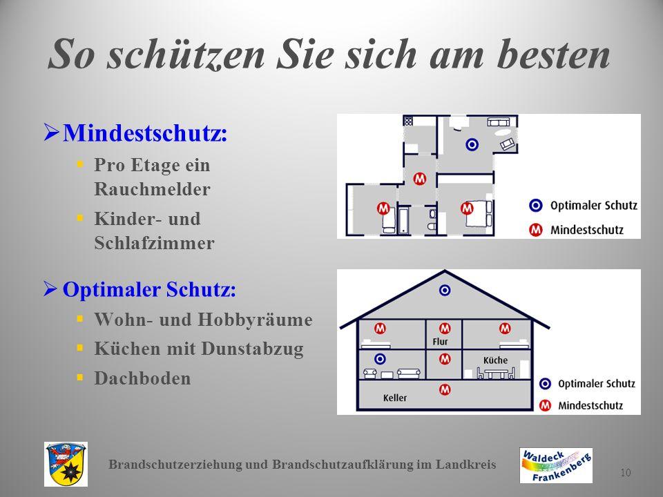 Brandschutzerziehung und Brandschutzaufklärung im Landkreis 10 So schützen Sie sich am besten Mindestschutz: Pro Etage ein Rauchmelder Kinder- und Sch