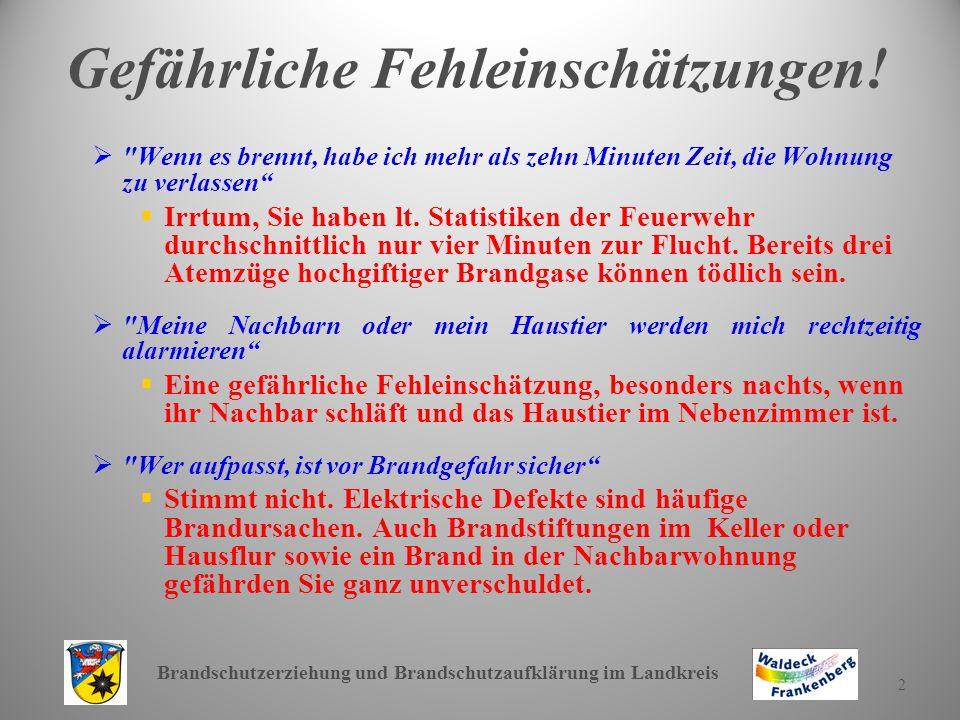 Brandschutzerziehung und Brandschutzaufklärung im Landkreis 13 Kauftipps.