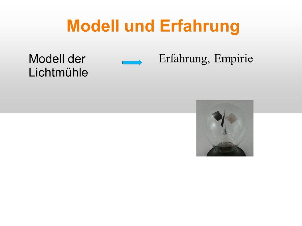 Modell und Erfahrung Erfahrung, Empirie Modell der Lichtmühle