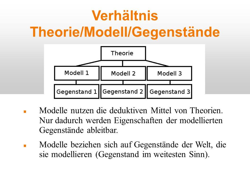 Verhältnis Theorie/Modell/Gegenstände Modelle nutzen die deduktiven Mittel von Theorien. Nur dadurch werden Eigenschaften der modellierten Gegenstände