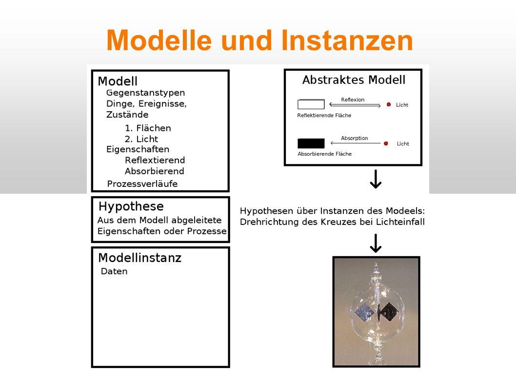 Modelle und Instanzen