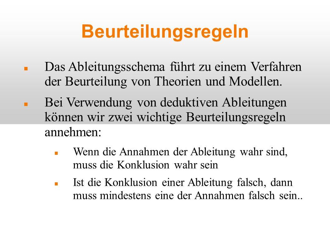Beurteilungsregeln Das Ableitungsschema führt zu einem Verfahren der Beurteilung von Theorien und Modellen. Bei Verwendung von deduktiven Ableitungen