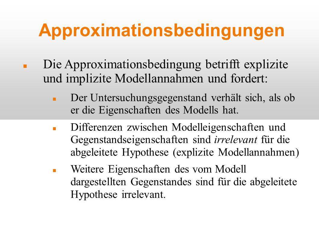Approximationsbedingungen Die Approximationsbedingung betrifft explizite und implizite Modellannahmen und fordert: Der Untersuchungsgegenstand verhält