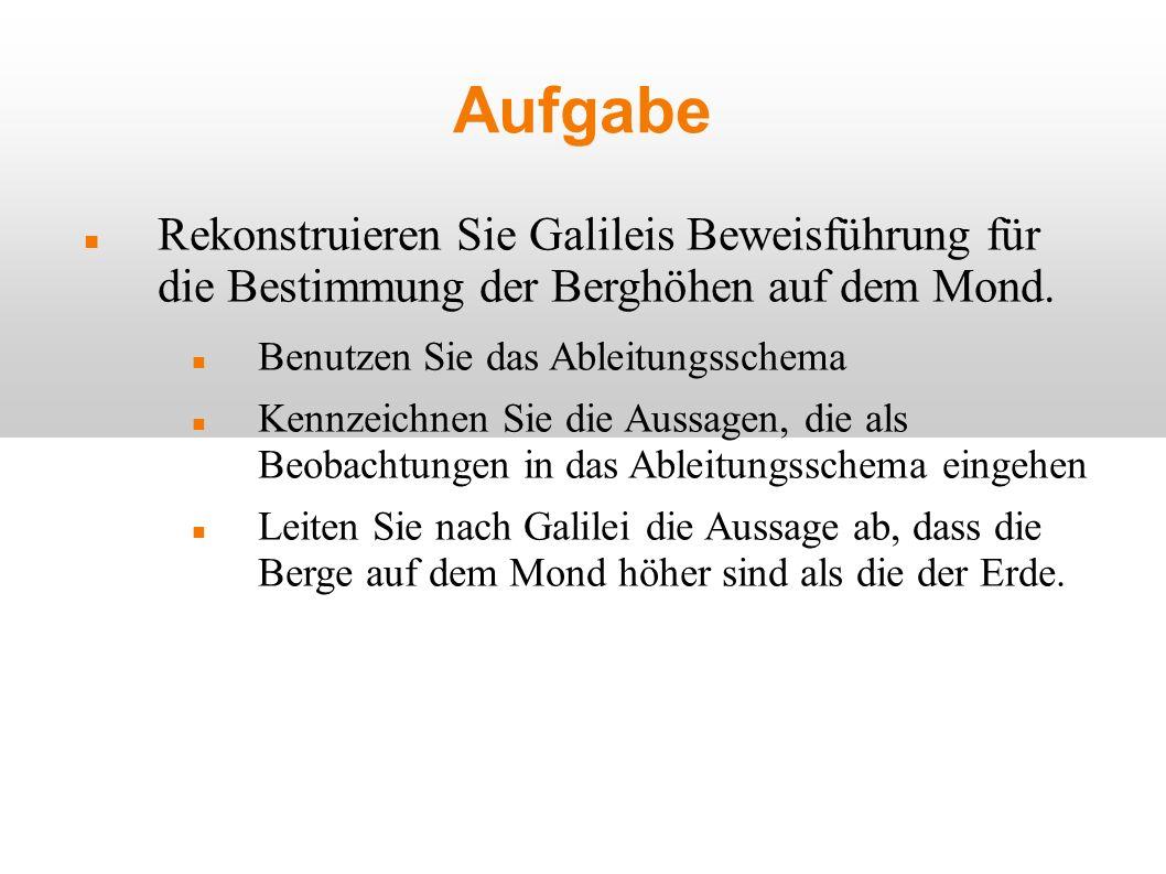 Aufgabe Rekonstruieren Sie Galileis Beweisführung für die Bestimmung der Berghöhen auf dem Mond. Benutzen Sie das Ableitungsschema Kennzeichnen Sie di