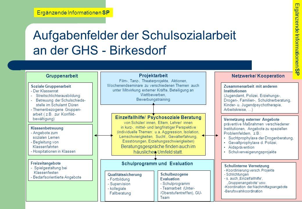 Einzelfallhilfe/ Psychosoziale Beratung von Schüler/ innen, Eltern, Lehrer/ innen in kurz-, mittel- und langfristiger Perspektive (individuelle Themen