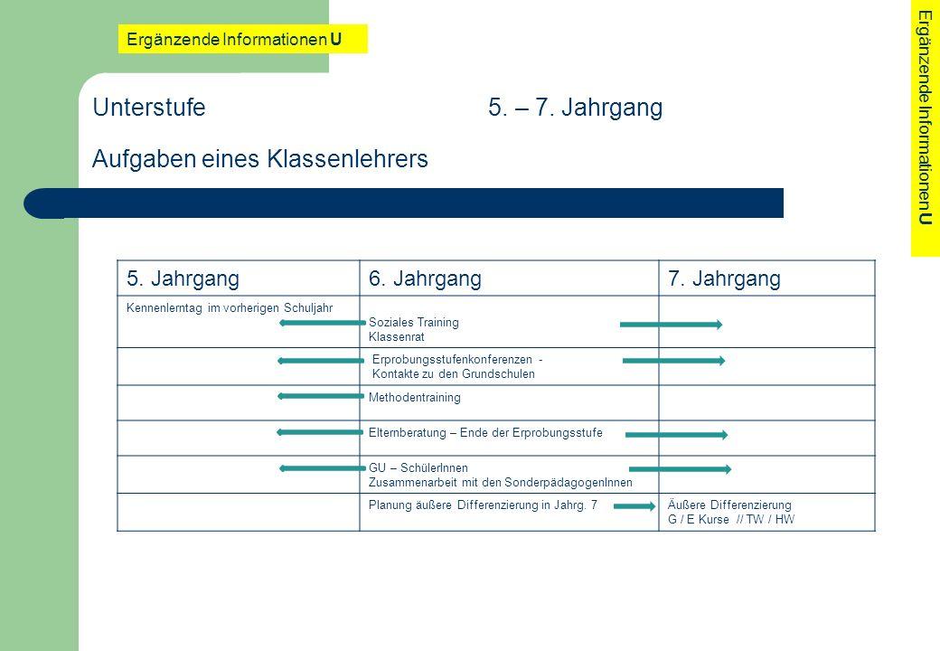 Ergänzende Informationen U Unterstufe 5. – 7. Jahrgang Aufgaben eines Klassenlehrers 5. Jahrgang6. Jahrgang7. Jahrgang Kennenlerntag im vorherigen Sch