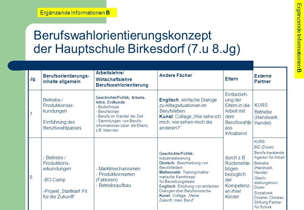 Berufswahlorientierungskonzept der Hauptschule Birkesdorf (7.u 8.Jg) Jg. Berufsorientierungs- inhalte allgemein Arbeitslehre/ Wirtschaftslehre Berufsw
