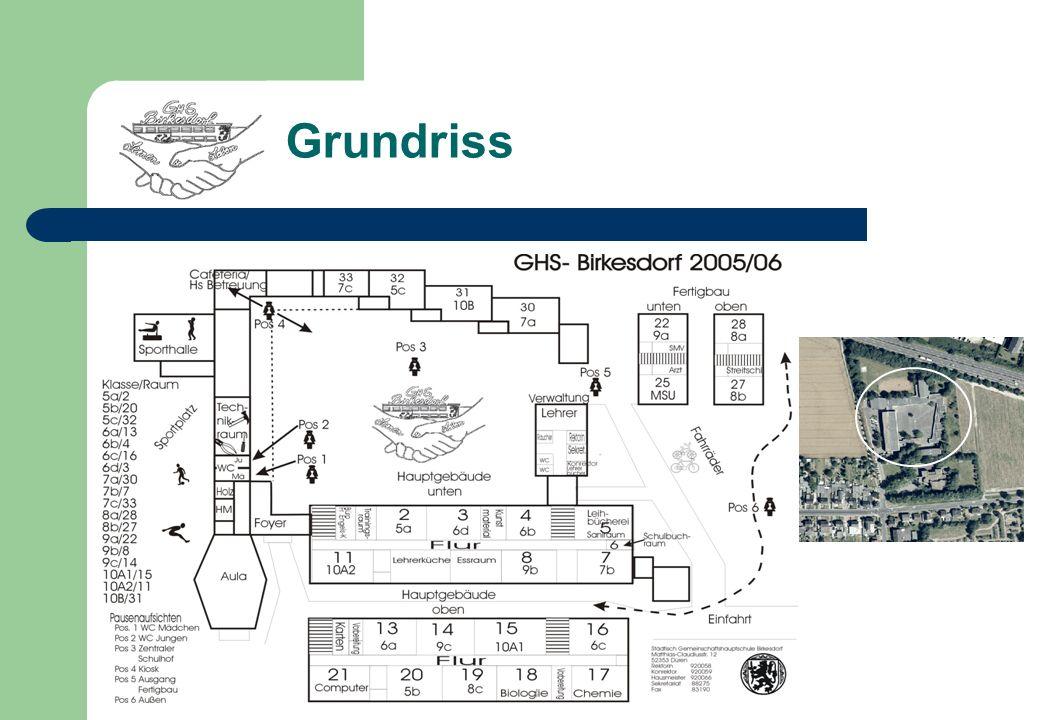Berufswahlorientierungskonzept der Hauptschule Birkesdorf (5.u 6.Jg) Jg.