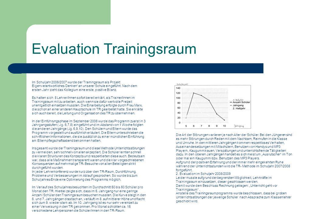 Evaluation Trainingsraum Im Schuljahr 2006/2007 wurde der Trainingsraum als Projekt Eigenverantwortliches Denken an unserer Schule eingeführt. Nach de