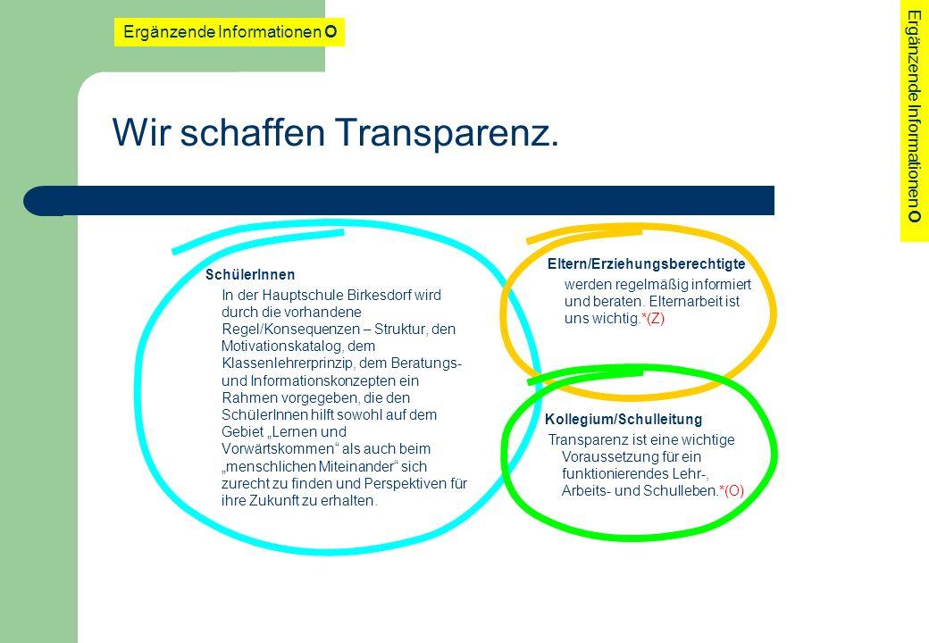 Wir schaffen Transparenz. SchülerInnen In der Hauptschule Birkesdorf wird durch die vorhandene Regel/Konsequenzen – Struktur, den Motivationskatalog,