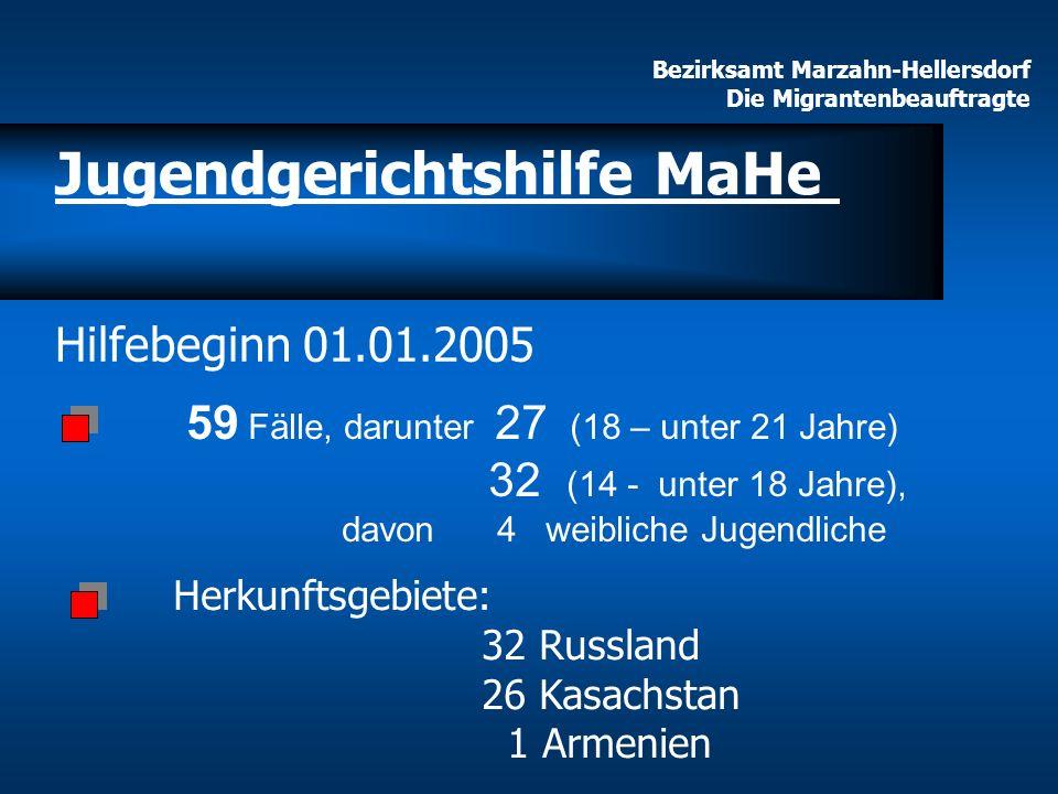 Jugendgerichtshilfe MaHe Hilfebeginn 01.01.2005 59 Fälle, darunter 27 (18 – unter 21 Jahre) 32 (14 - unter 18 Jahre), davon 4 weibliche Jugendliche He