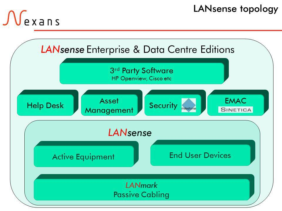 16 N e x a n s C a b l i n g S o l u t i o n s LANsense topology LANmark Passive Cabling Active Equipment End User Devices Help Desk Asset Management