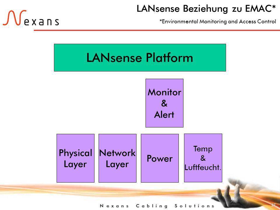 27 N e x a n s C a b l i n g S o l u t i o n s LANsense Beziehung zu EMAC* *Environmental Monitoring and Access Control LANsense Platform Monitor & Alert Physical Layer Network Layer Power Temp & Luftfeucht.
