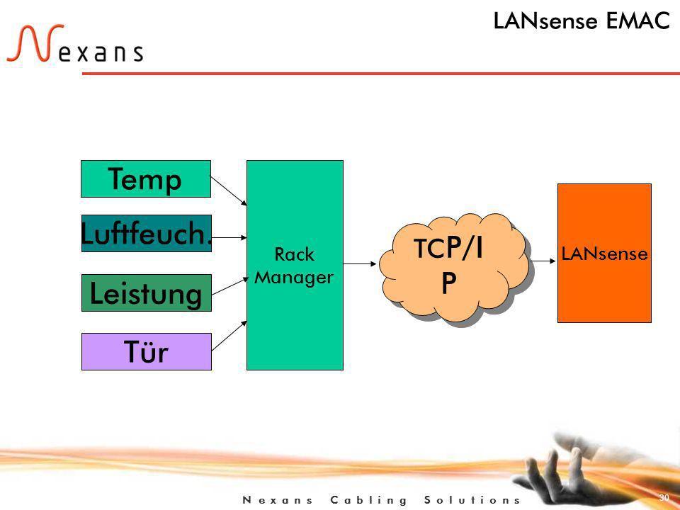 30 N e x a n s C a b l i n g S o l u t i o n s LANsense EMAC Temp Luftfeuch.