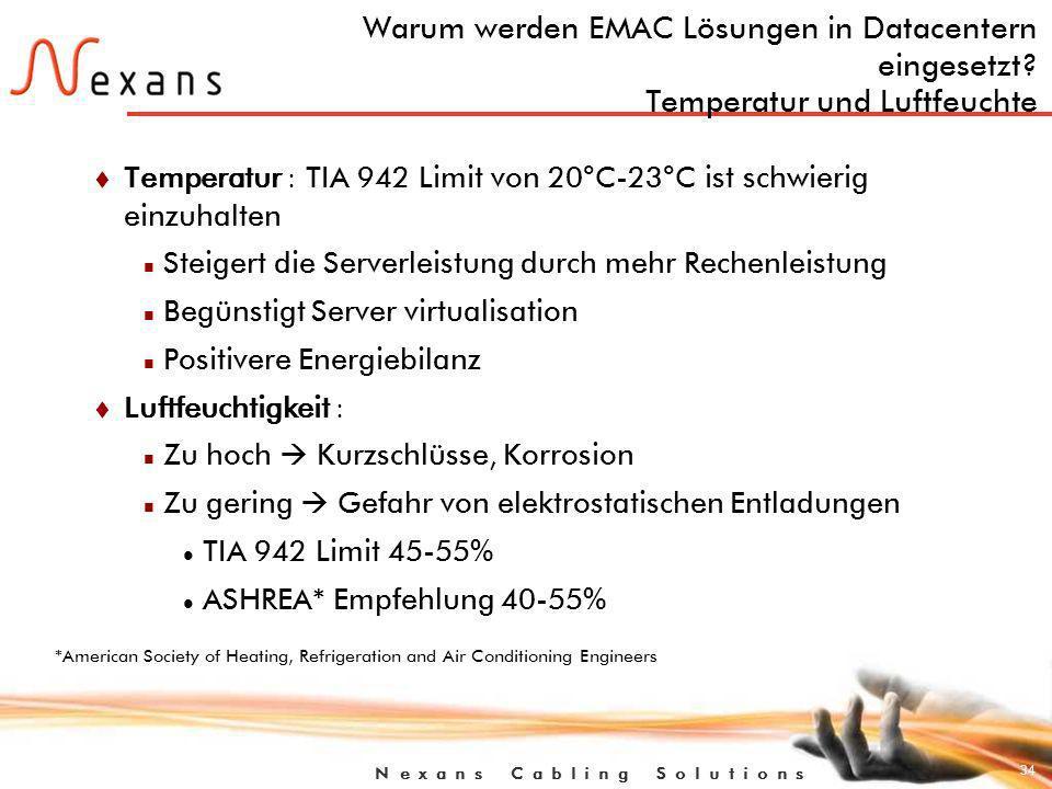 34 N e x a n s C a b l i n g S o l u t i o n s Warum werden EMAC Lösungen in Datacentern eingesetzt.