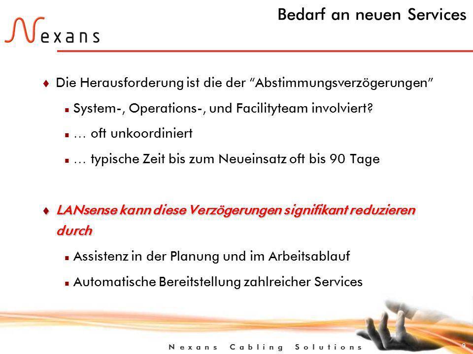 9 N e x a n s C a b l i n g S o l u t i o n s Bedarf an neuen Services t Die Herausforderung ist die der Abstimmungsverzögerungen n System-, Operations-, und Facilityteam involviert.