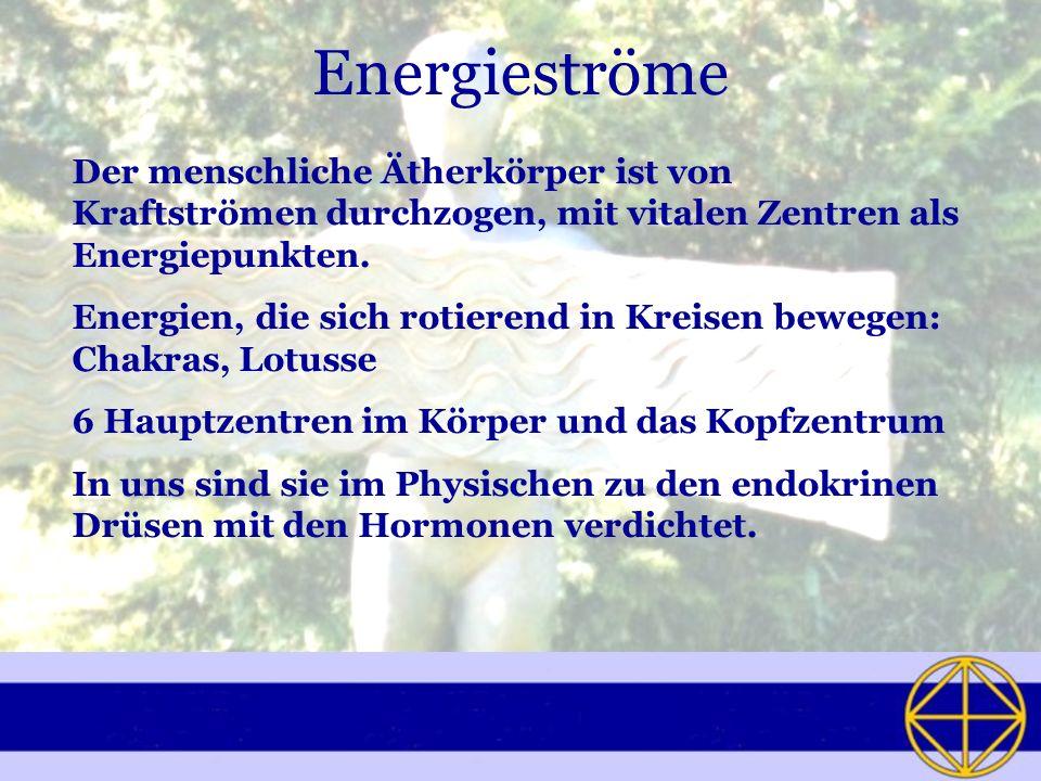 Energieströme Der menschliche Ätherkörper ist von Kraftströmen durchzogen, mit vitalen Zentren als Energiepunkten. Energien, die sich rotierend in Kre