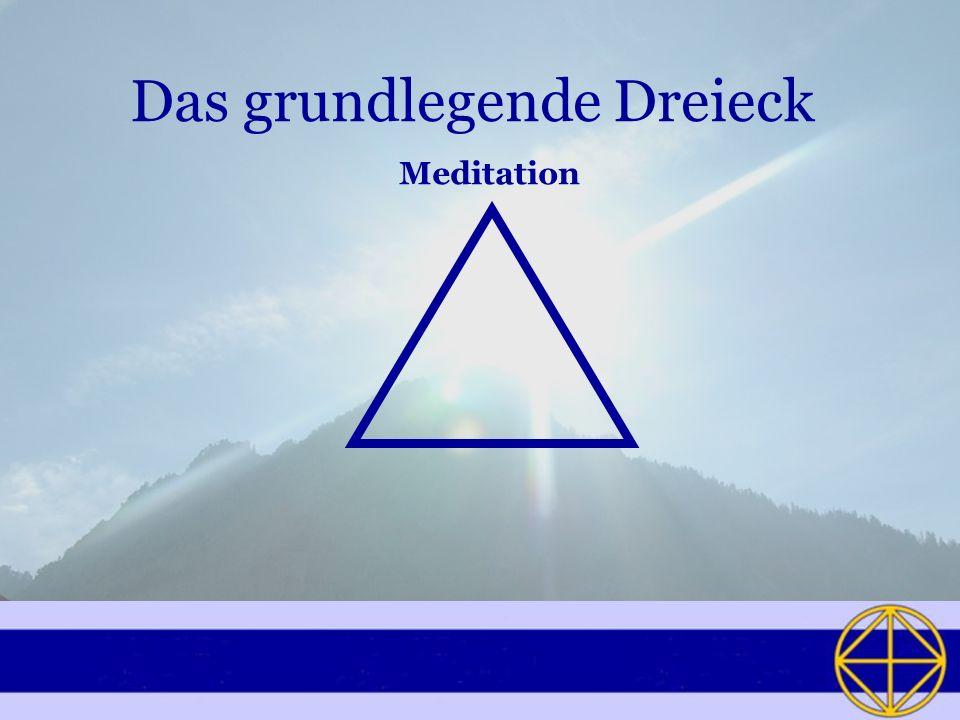 Das grundlegende Dreieck Meditation