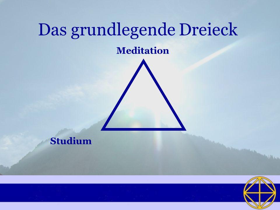 Das grundlegende Dreieck Meditation Studium