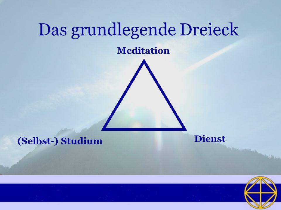 Das grundlegende Dreieck Meditation Dienst (Selbst-) Studium