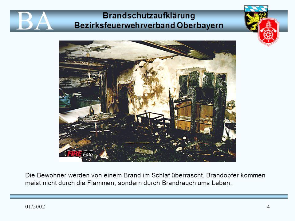 Brandschutzaufklärung Bezirksfeuerwehrverband Oberbayern BA 01/200215 Verhalten im Brandfall: Bewahren Sie Ruhe und handeln Sie überlegt.