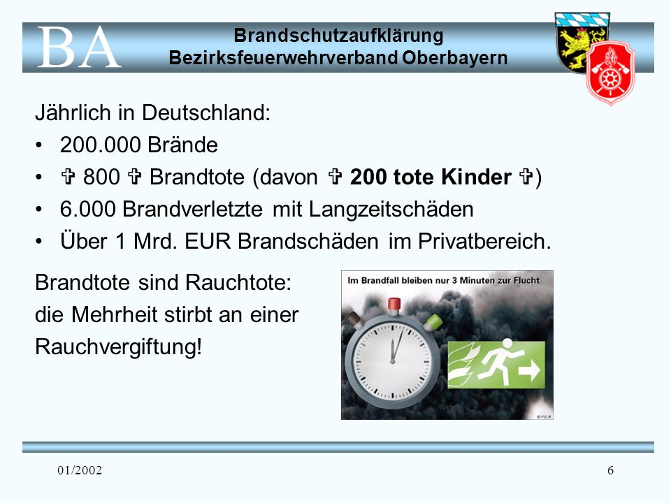 Brandschutzaufklärung Bezirksfeuerwehrverband Oberbayern BA 01/200217 Bereiten Sie sich auf den Ernstfall vor: Besprechen Sie mit Ihren Mitbewohnern (Kinder!) die möglichen Fluchtwege und üben Sie diese im Dunkeln immer wieder ein.