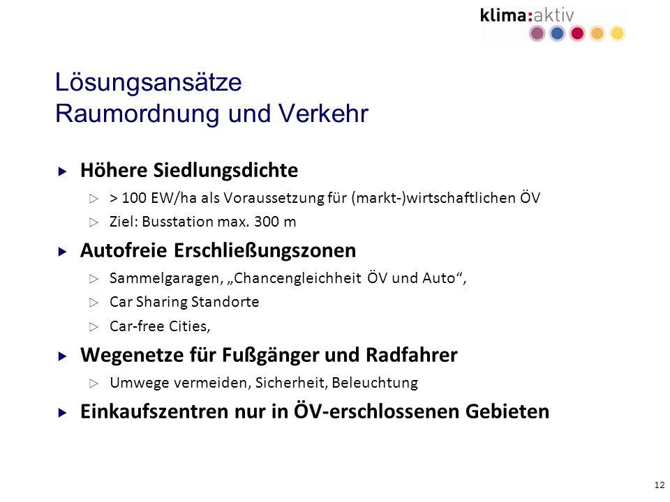 12 Lösungsansätze Raumordnung und Verkehr Höhere Siedlungsdichte > 100 EW/ha als Voraussetzung für (markt-)wirtschaftlichen ÖV Ziel: Busstation max. 3
