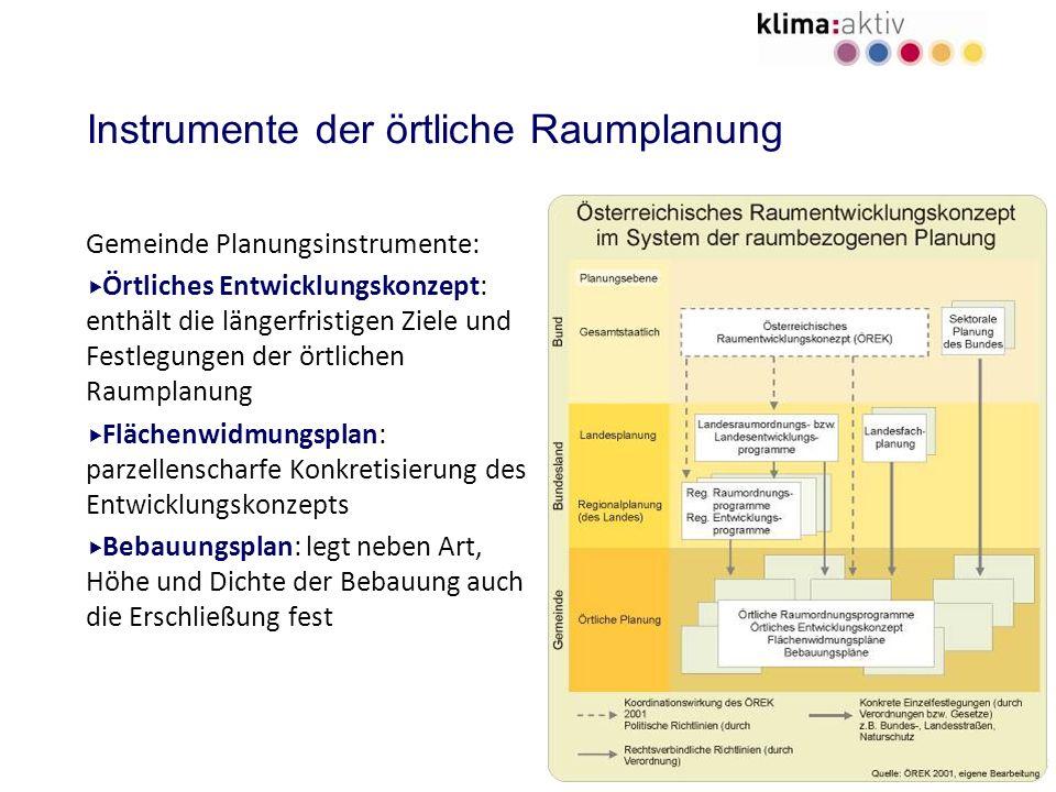 15 Instrumente der örtliche Raumplanung Gemeinde Planungsinstrumente: Örtliches Entwicklungskonzept: enthält die längerfristigen Ziele und Festlegunge