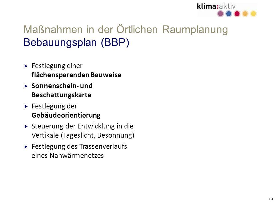 19 Maßnahmen in der Örtlichen Raumplanung Bebauungsplan (BBP) Festlegung einer flächensparenden Bauweise Sonnenschein- und Beschattungskarte Festlegun