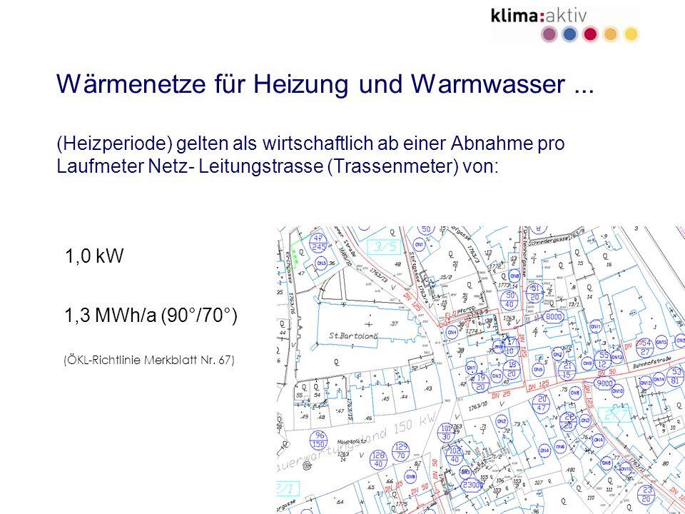 28 Wärmenetze für Heizung und Warmwasser... (Heizperiode) gelten als wirtschaftlich ab einer Abnahme pro Laufmeter Netz- Leitungstrasse (Trassenmeter)