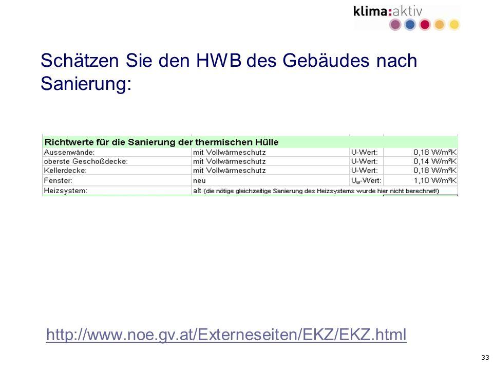 33 Schätzen Sie den HWB des Gebäudes nach Sanierung: http://www.noe.gv.at/Externeseiten/EKZ/EKZ.html