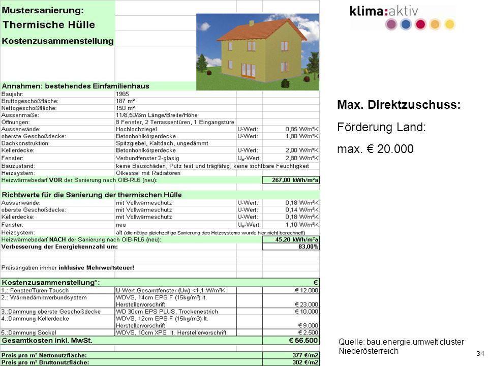 34 Max. Direktzuschuss: Förderung Land: max. 20.000 Quelle: bau.energie.umwelt cluster Niederösterreich