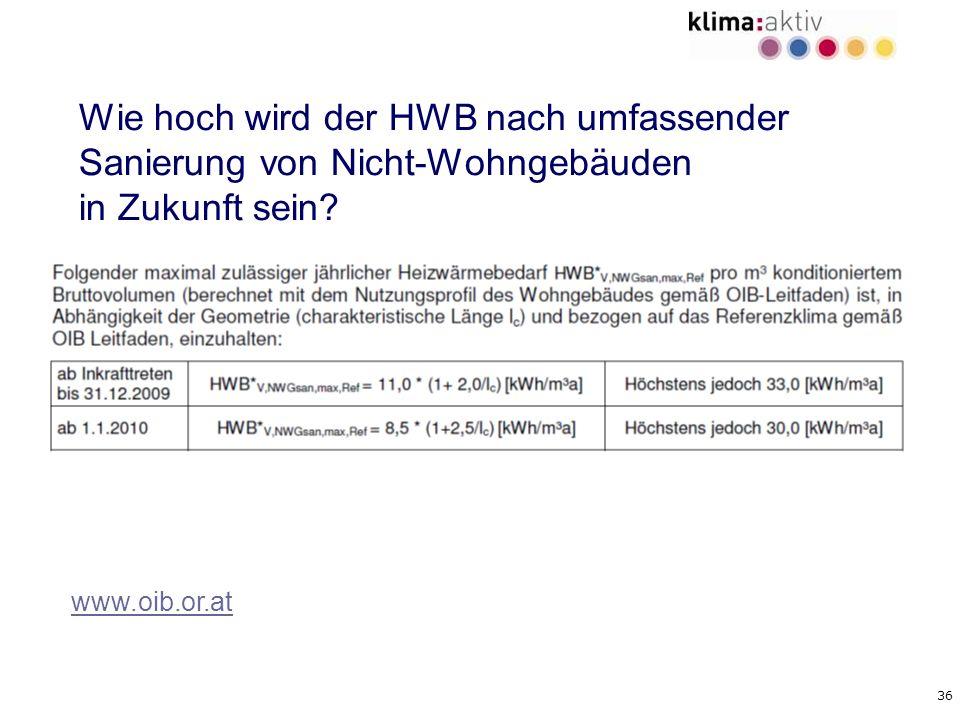 36 Wie hoch wird der HWB nach umfassender Sanierung von Nicht-Wohngebäuden in Zukunft sein? www.oib.or.at