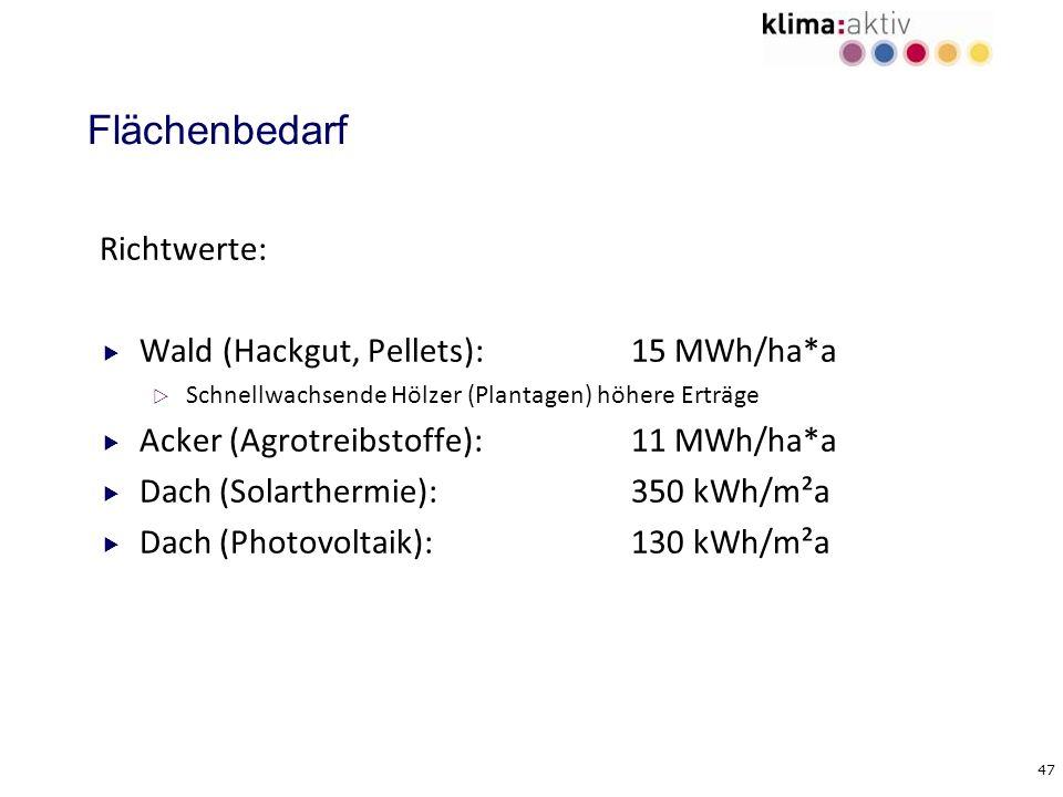 47 Flächenbedarf Richtwerte: Wald (Hackgut, Pellets): 15 MWh/ha*a Schnellwachsende Hölzer (Plantagen) höhere Erträge Acker (Agrotreibstoffe): 11 MWh/h